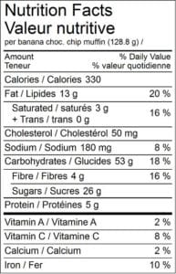 Banana Choc Chip Muffin Nutritional Values