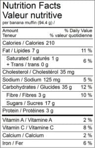 Banana Muffin Nutritional Values
