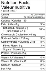 Biscotti Nutritional Values