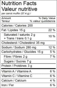Carrot Muffin Nutritional Values