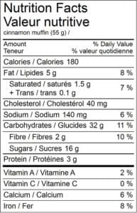 Cinnamon Muffin Nutritional Values